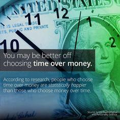 time > money