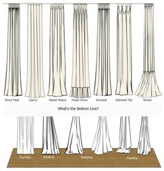 Interior decorating drapery styles Home Decor Tips, Infographics & Cheat Sheets Window Coverings, Window Treatments, Window Panels, Curtain Panels, Window Rods, Curtain Fabric, Eames Design, Drapery Designs, Drapery Ideas