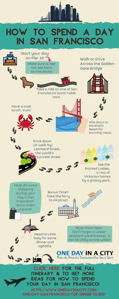 california travel tip A helpful infographic to teach you how to spend the perfect day in San Francisco. Learn the top things to do in San Francisco that you cant miss before leaving the city! San Francisco Travel Guide, San Francisco Vacation, San Francisco California, San Francisco Trip, San Francisco Design, Visiter San Francisco, Places To Travel, Travel Destinations, California Vacation