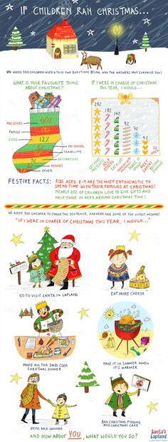 If Children Ran Christmas