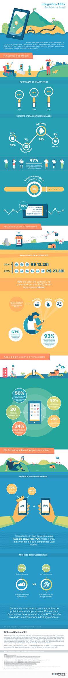 Infográfico_Mobile_BR