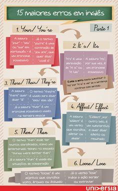 15 erros gramaticais em inglês que você NÃO pode cometer