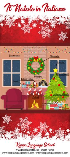 Learn Italian words: il Natale in italiano