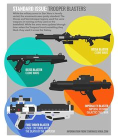 The evolution of Stormtroopers (28 HQ Photos)