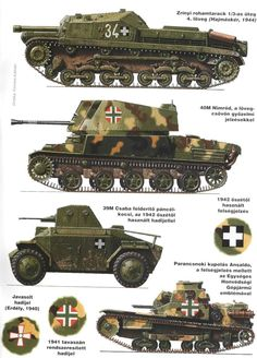 Hungarian armour used on the Eastern Front Army Vehicles, Armored Vehicles, Military Art, Military History, Tank Armor, Tank Destroyer, Armored Fighting Vehicle, World Of Tanks, Ww2 Tanks