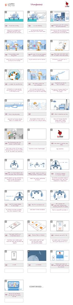 Storyboard For Au Pair Looking For Explainer Video Please Visit