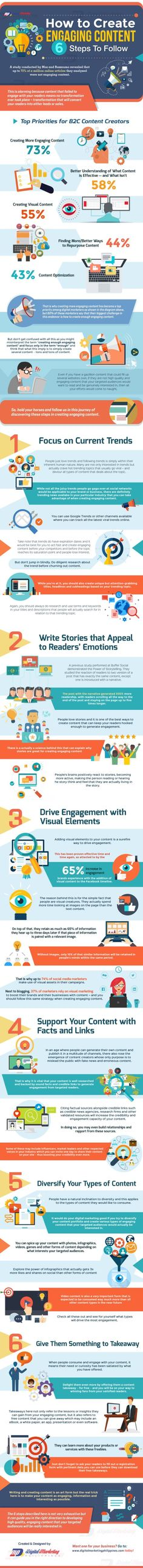6 Steps Guide To Create Engaging Content #contentmarketing - We all realize that content is key to a successful marketing strategy, but I find myself struggling everyday in producing engaging content that people actually want to read.