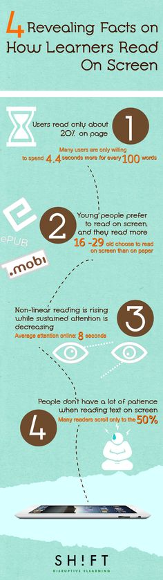 How Learners Read On Screen Infographic - e-Learning Infographics