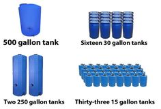 How long will your water storage last? How much water do you think you use on a daily basis? Depending on your personal hygiene preferences: 5 gallons? Urban Survival, Camping Survival, Survival Prepping, Survival Skills, Doomsday Prepping, Survival Shelter, Survival Stuff, Homestead Survival, Survival Food