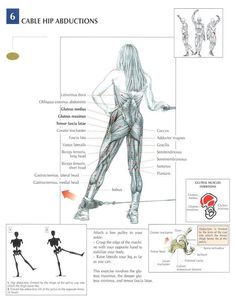Cable Hip Abductions ~ Re-Pinned by Crossed Irons Fitness #fitness #workout #hip