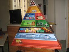 voedingsdriehoek Activities For Kids, Classroom, Science, Restaurant, Children, School, Diy, Home Decor, The World