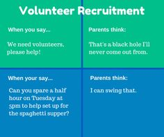 Try a different approach to recruiting volunteers. Volunteers Needed, Parent Volunteers, Volunteer Management, Program Management, Pta School, School Teacher, School Ideas, Volunteer Quotes, Volunteer Gifts