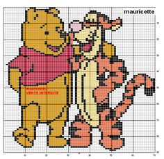 winnie the pooh and tiger
