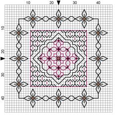 New to Blackwork? Try a simple sweet 'Turkish Delight' for a small card or gift. www.blackworkjourney.co.uk