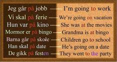 Norwegian Prepositions Explained: ( i ) eller (på) Part 1 Norwegian House, Norwegian Words, Norwegian Style, Danish Language, Swedish Language, Norway Culture, Playlists, Learn Swedish, Norway Language