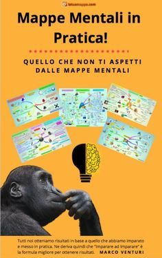 Come imparare e ricordare davvero tutto?.. Ecco il modo Semplice e Naturale che usa la tua mente. Ps: NON è quello che ti insegnano a scuola..