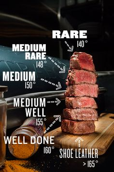 When your favorite protein is steak, you better be a pro at cooking it to your preferred doneness. When your favorite protein is steak, you better be a pro at cooking it to your preferred doneness. Grilling Recipes, Meat Recipes, Recipies, Cooking Tips, Cooking Recipes, Meat Cooking Chart, Cooking Beef, Cooking School, Easy Cooking
