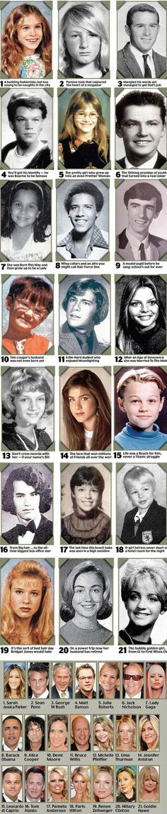 Celebrities : Young and Now