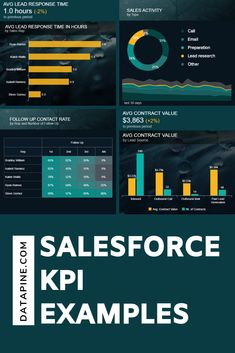 Salesforce metrics help the sales team to prioritize resources and leads, among other things. Explore our selected examples and choose your favourite! Sales Dashboard, Kpi Dashboard, Dashboard Design, Microsoft Excel, Excel Dashboard Templates, Business Intelligence, Data Analytics, Dashboards, Sales And Marketing