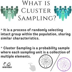 Cluster Sampling in Machine Learning  By : www.infinitycodex.in  #python #machinelearningengineer #machinelearningalgorithms #java ##cluster #clusterring #AI #artificalneuralnetworks #Artificialintelligence #classification #regression #binod #programmer #programmingmemes #deeplearning #Artificialintelligence #data #knowledge #technology #support #vector #artificial #neural #networks #neuralnetworks #binodmemes