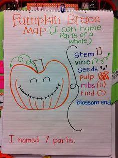 Pumpkin Brace Map