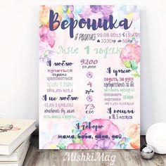 Цветочный акварельный постер достижений на день рождения для маленькой…