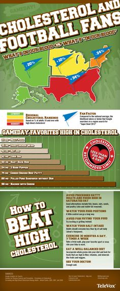 Cholesterol and Football Fans #football #superbowl   Save 50% at www.exploracise.com with code: 50SuperBowl