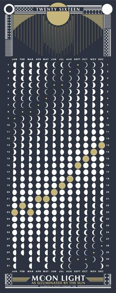 """2016 MOON CALENDAR""""Moon Light as Illuminated by the Sun"""" Lunar chart showing moon phases for 2016. *Calibrated in pacific standard time.DETAILS:Screen Printed"""