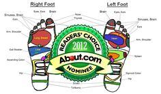Best in Massage - 2012 About.com Readers Choice Awards: Foot Massage Reflexology Chart