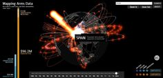 Mapping Arms Data (MAD). The trade in small arms and their ammunition | 1992 - 2014