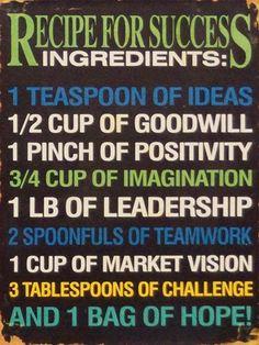 Recipe For Success Wall Decor