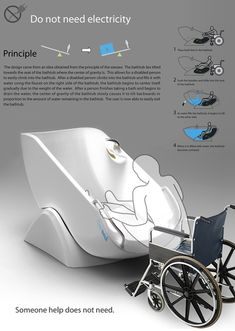 """A team of Korean designers made up of Kim Jung Su, Yoon Ji Soo And Kim Dong has developed a bathtub for the physically challenged.     Called the 'Flume Bathtub', it allows wheelchair-bound users to slip into it effortlessly and then sit down comfortably to have a shower.     This thoughtful design, aimed at bringing more independence to the user, also works like a playground seesaw—it swings to the front and back to allow for a more relaxed lounging position."" - designtaxi"