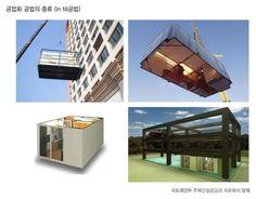 박스형 공업화 주택