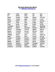 120 words suitable for your 7th grade classroom spelling bee use in 100 words suitable for your grade classroom spelling bee use in competition or as study guide for your students words range from easy so mo fandeluxe Choice Image