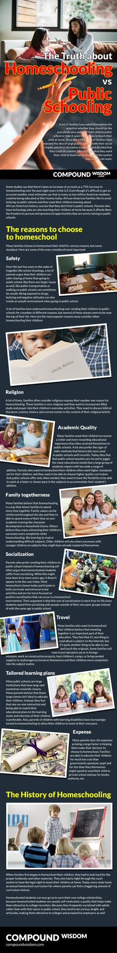 Some fascinating facts about homeschooling vs public schooling? Choosing to send your child to a public school or home school is a big decision to make which is why it would probably be best to research the benefits of each.Learn the factors today! #blog #blogger #parentingtips #homeschool
