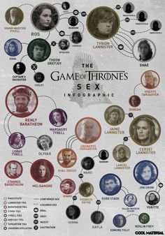 The Game of Thrones Sex Infographic.