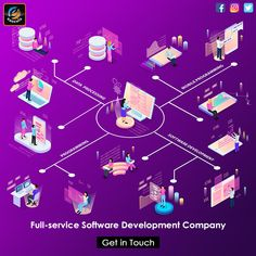 Full-service development team provides your business with quality service and support. We develop software for long-term success and growth  • Full-cycle • Full-stack (web, cloud, mobile, desktop) • 10+ years in business • For Mid and large enterprises, and startups  Visit: www.execula.com  #development #softwaredevelopmentagency #webdevelopmentagency Web Development Agency, Software Development, Freelance Programming, Internet Marketing Company, Free Text, Web Design Company, Creative Resume Templates, Free Graphics, Flowchart