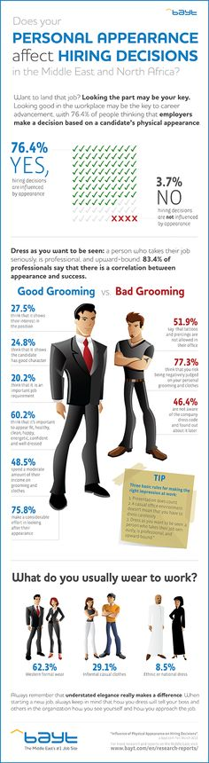 Male Grooming Tips for the Workplace