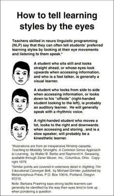 Learning styles and Eyes. Teaching to Modality Strengths: A Common Sense Approach to Learning, by Walter B. Barbe and Raymond H. Swassing, and Righting The Educational Conveyor Belt, by Michael Grinder Teaching Strategies, Teaching Tips, Learning Activities, Study Skills, Life Skills, Nlp Coaching, Types Of Learners, Leadership, Learning Theory