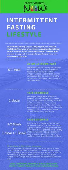 """""""health"""" click and search Intermittent Fasting - Infographic - Project Wellness Now Weight Gain, How To Lose Weight Fast, Weight Loss, Types Of Diabetes, Burn Belly Fat Fast, Mental And Emotional Health, Wellness, Sugar Detox, Fat Loss Diet"""