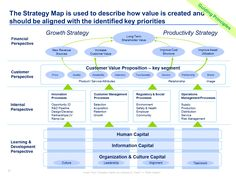 Best Simple Strategic Plan Template By ExMcKinsey Consultants - It strategic plan template