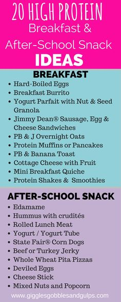 #ad 20 High Protein Breakfast & After-School Snack Ideas via Giggles, Gobbles and Gulps #FuelForSchool #BacktoSchool