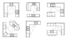 Bakery kitchen layout design full size of bakery kitchen floor plan design open designs designer free . Best Kitchen Layout, Kitchen Layout Plans, Kitchen Floor Plans, Kitchen Flooring, Feng Shui Kitchen Layout, Kitchen Backsplash, Layout Design, Küchen Design, Design Case
