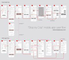 User Flow #UX