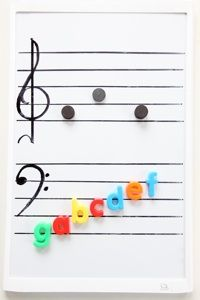 Music center:  Kids drive a car around each clef & land on the line that is the name of that clef, use coins labeled with note names, label  lines or spaces, remove 1-2 while they close their eyes, have them ID which notes are missing and re-label them, or mix them up & have child fix them.  Take turns or self check.
