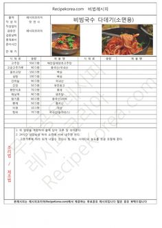 c04431086b05a74f8b499ab0456ab7e3_1507541 Food Menu, A Food, Food And Drink, Cooking Tips, Cooking Recipes, Italian Cooking, Korean Food, Food Plating, Recipe Collection