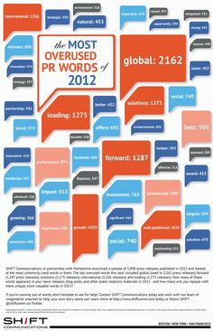 "Here is the list of the most overused words in PR. 5,000 official public relations documents were analyzed in 2012 and the winner: ""global."""
