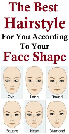 See What Hairstyle Is The Best For You According To Your Face Shape