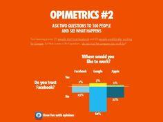 Opimetrics #2