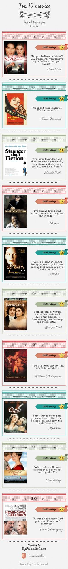 10 Movies that Will Inspire You to Write #infographic #Writing #Movies